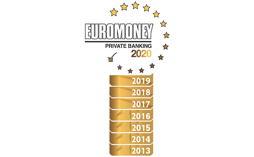 Euromoney Private Banking survey 2020