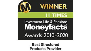 Best Structured Products Provider 2010-2019